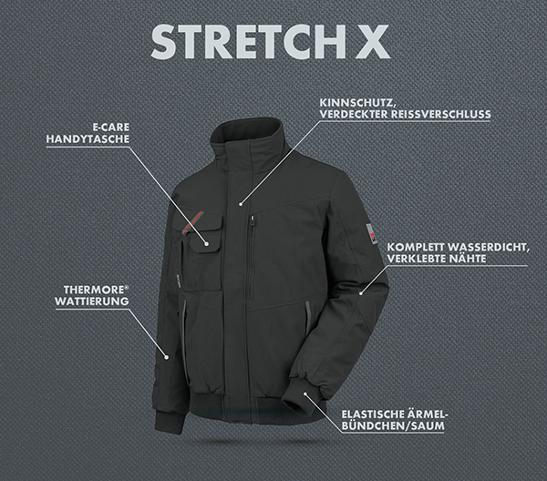 Technische Features Stretch X Jacken
